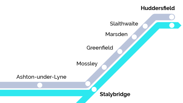 Northern Rail Strike Ashton to Huddersfield section