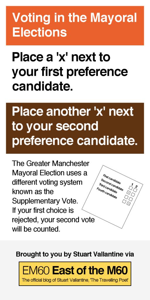 GM Mayor Supplementary Vote information graphic