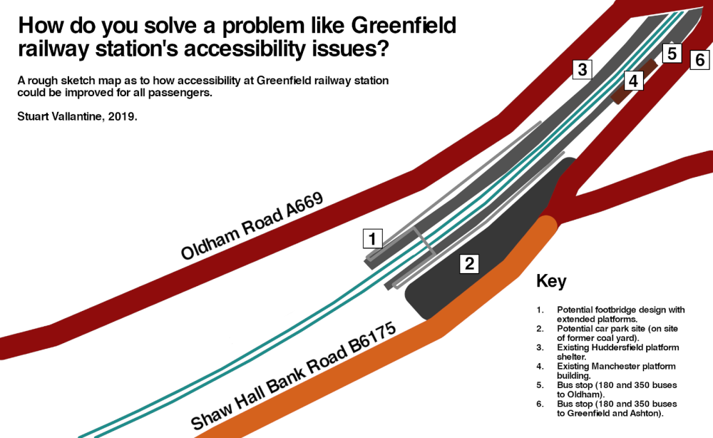 Greenfield Railway Station accessibility diagram